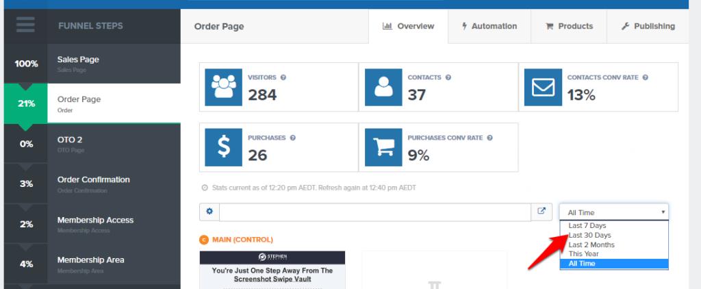 clickfunnels-analytics