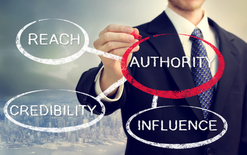 Authority and its sources