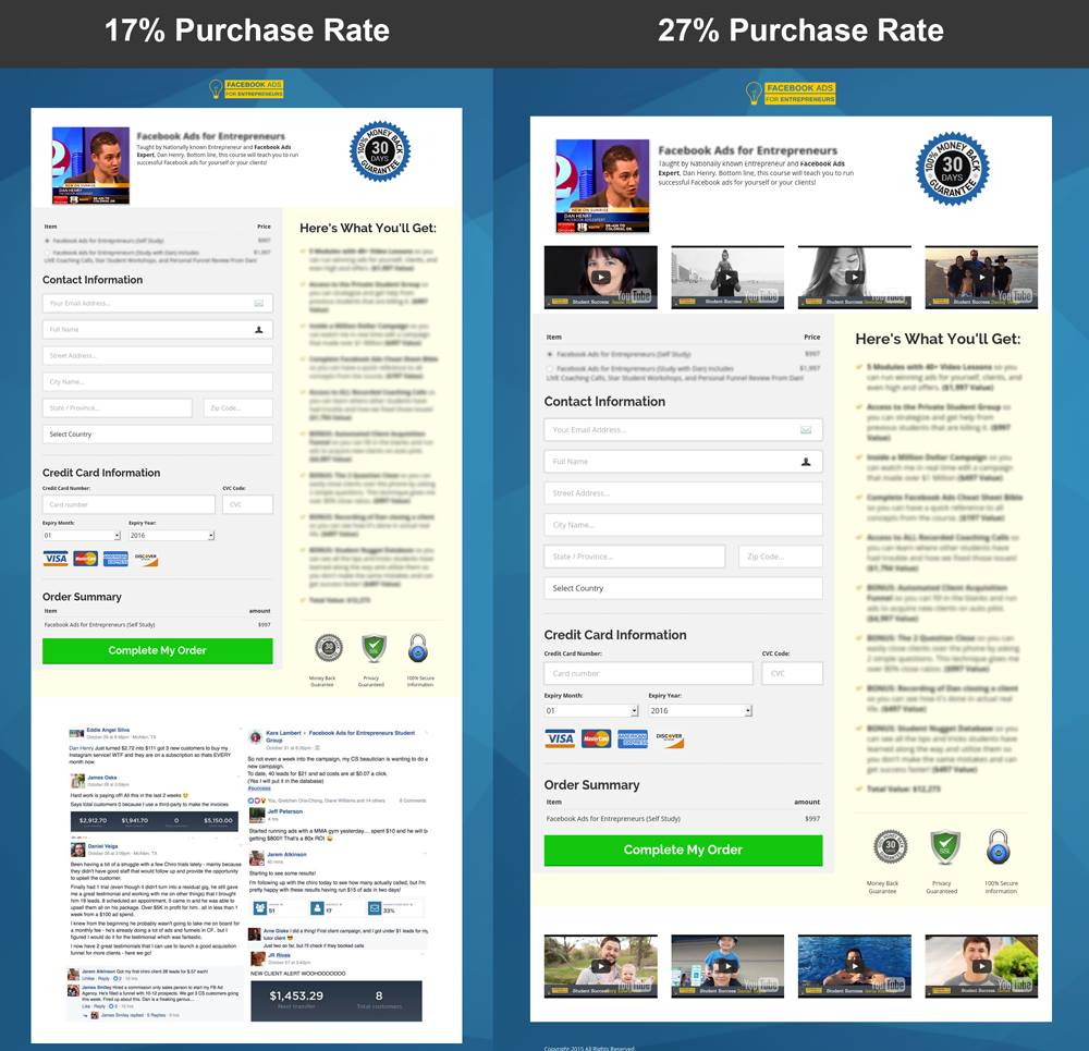 The 5-Minute Rule for Clickfunnels Discount Code