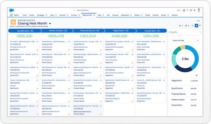 Salesforce - Lead Generation Software