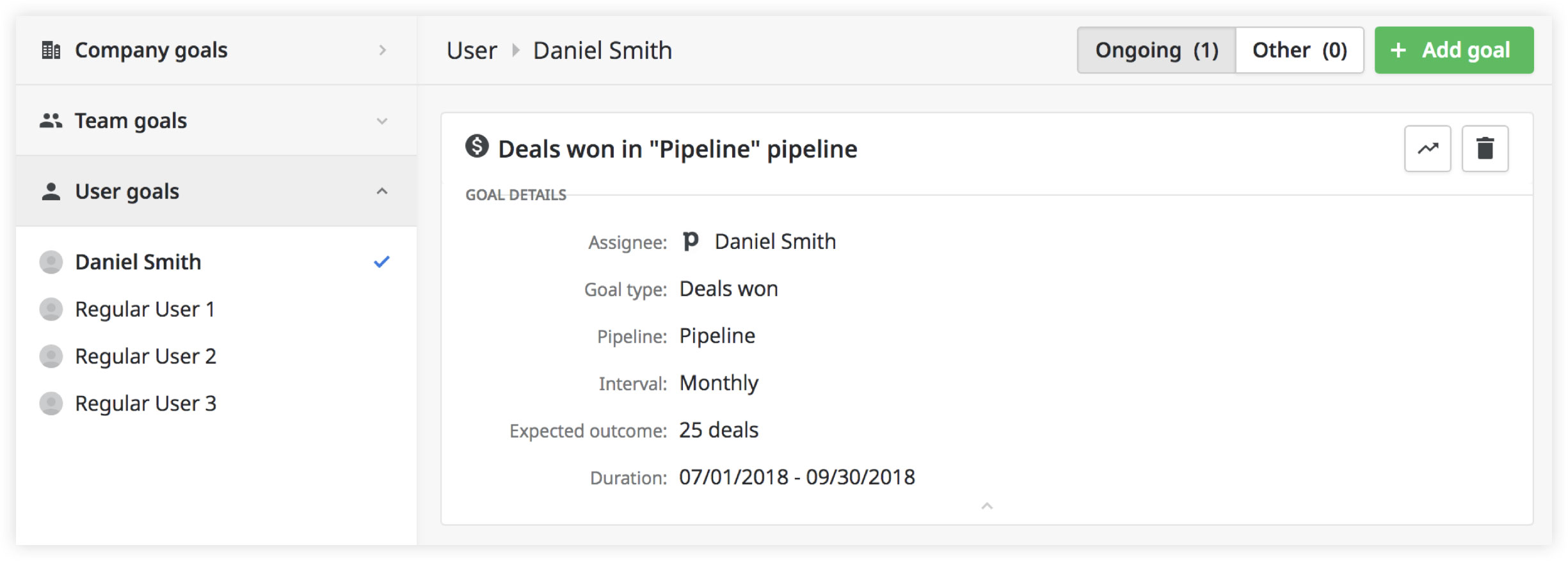 Pipedrive Goal Tracking