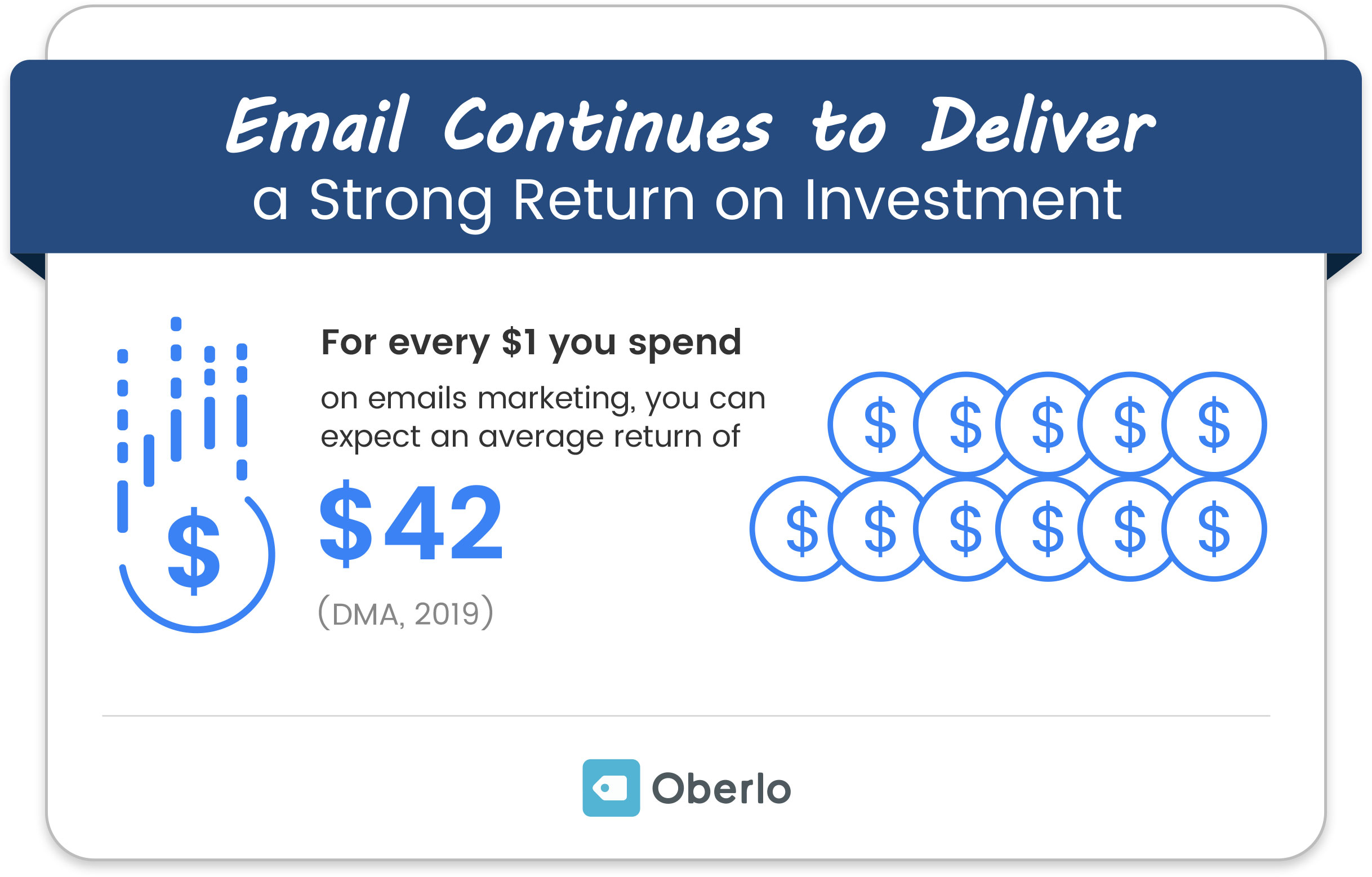 Email Marketing ROI | ClickFunnels
