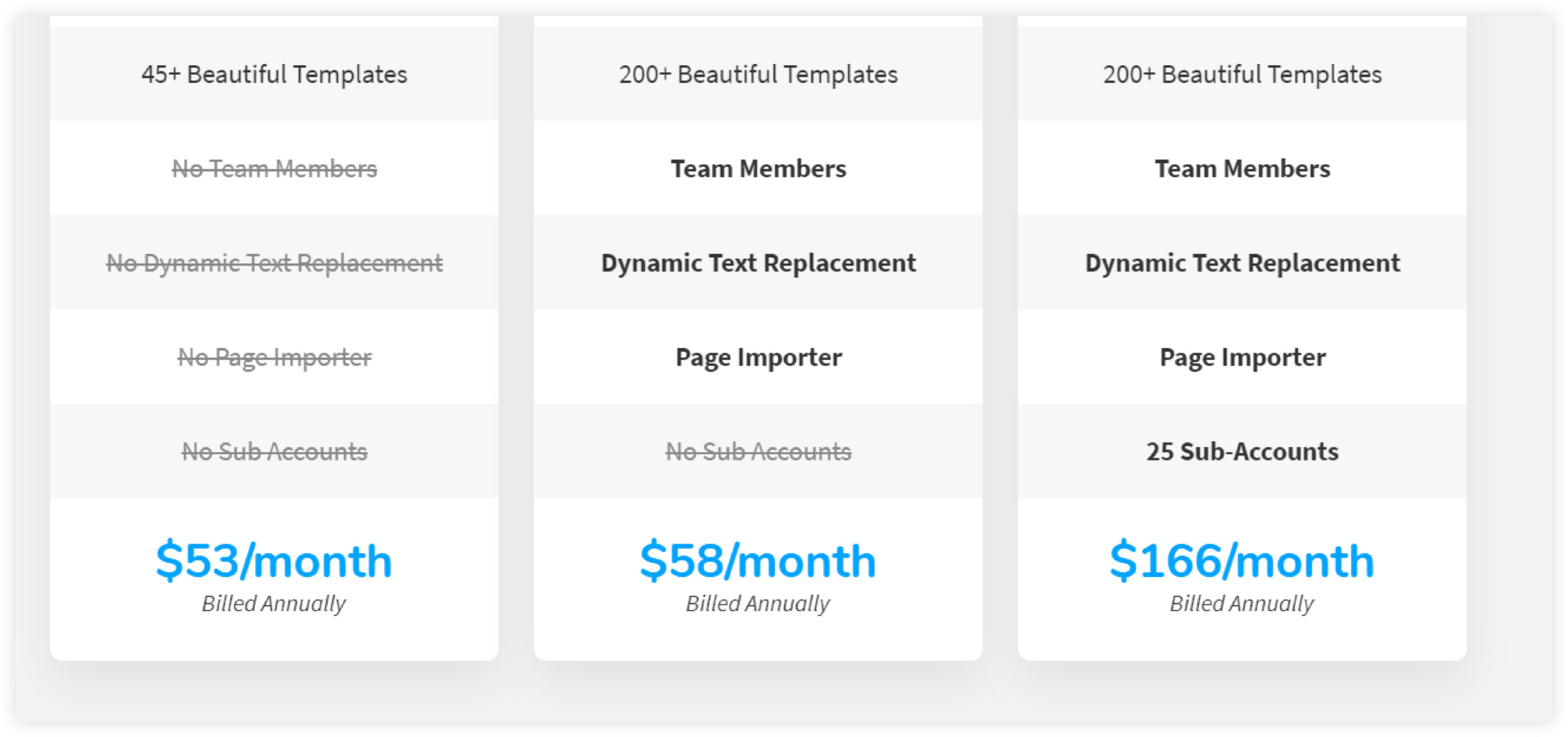 Convertri Pricing Plans