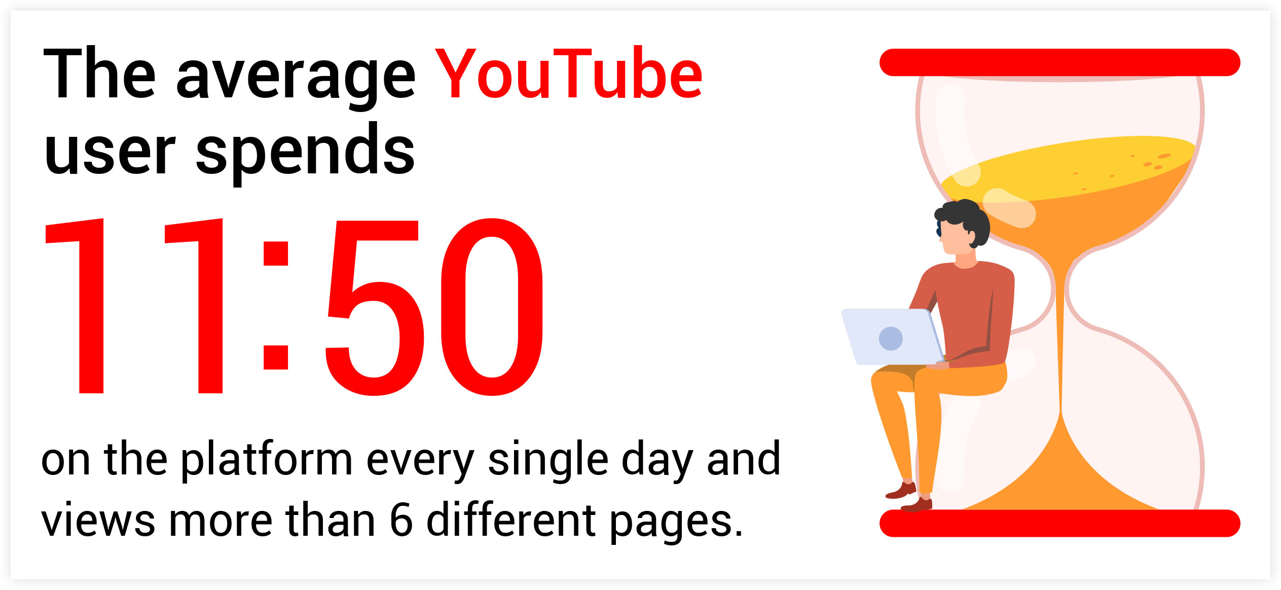 YouTube Statistics - Daily Content Consumption