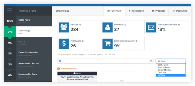 conversion tracking from order page of clickfunnels