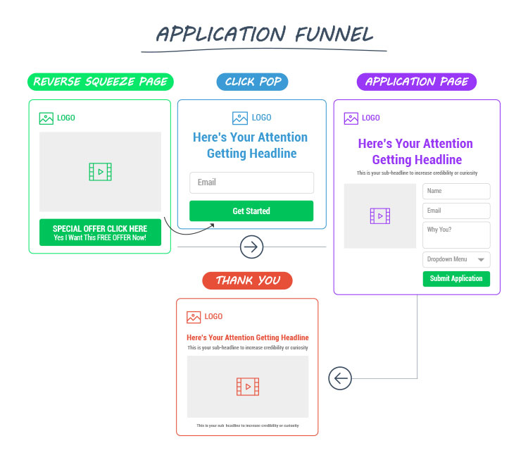 application funnel page illustration