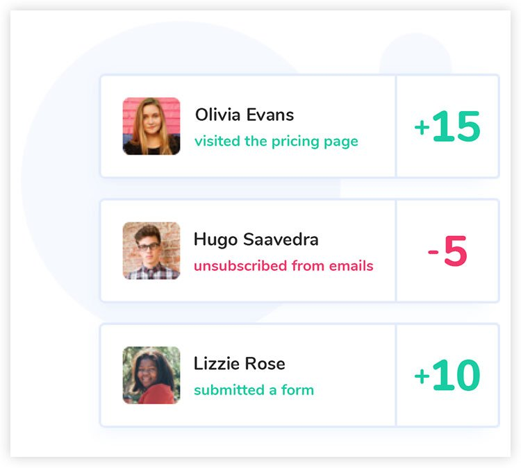 lead scoring feature in activecampaigns