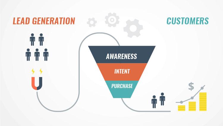lead generation process illustration