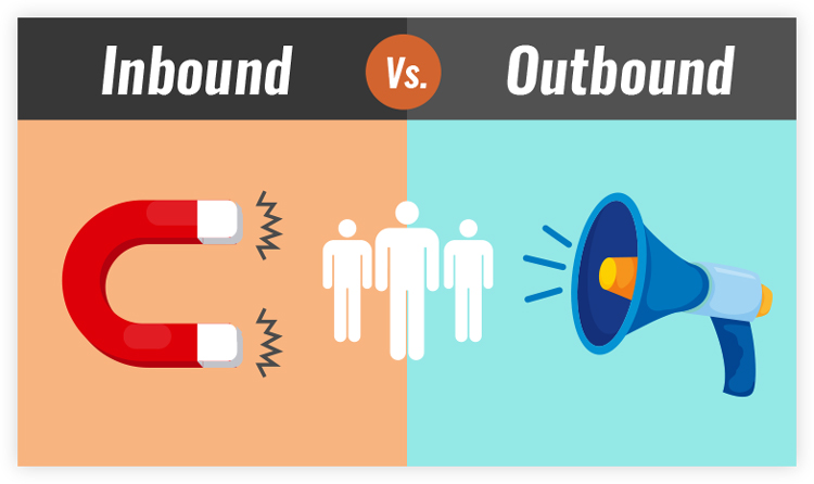 2 types of lead inbound and outbound