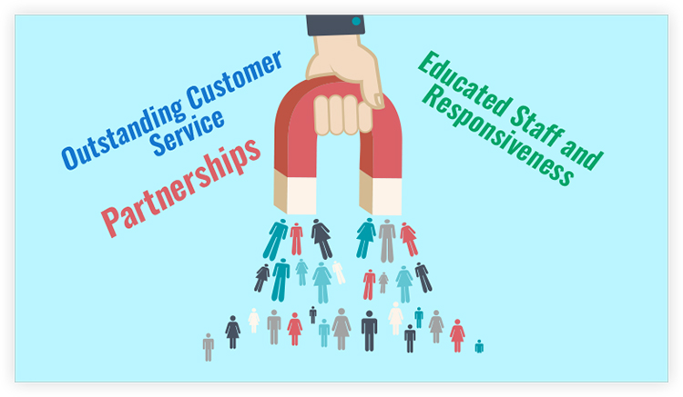 better customer service to generate leads