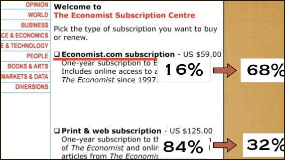 the economist subscription offer
