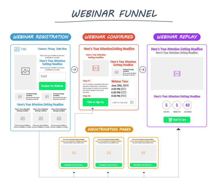 webinar funnel illustration