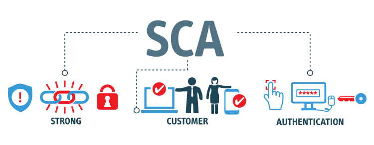 SCA - strong customer authentication