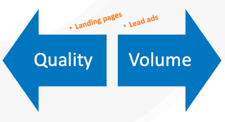 quality and volume arrow graph