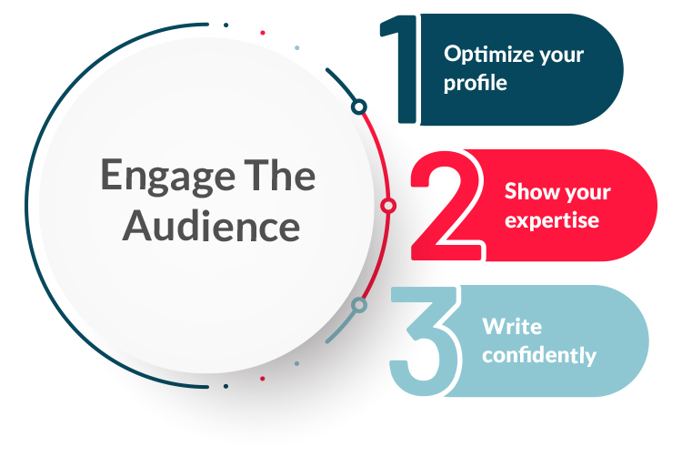 Three step process to engage, build and establish trust with your audience chart.