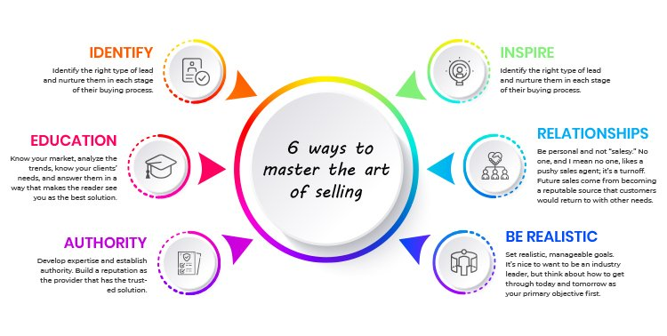 6 wasy to master the art of selling graphic