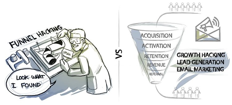 different approaches to hacking marketing funnels