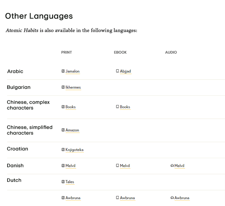 Format of all the languages a book has been translated into.
