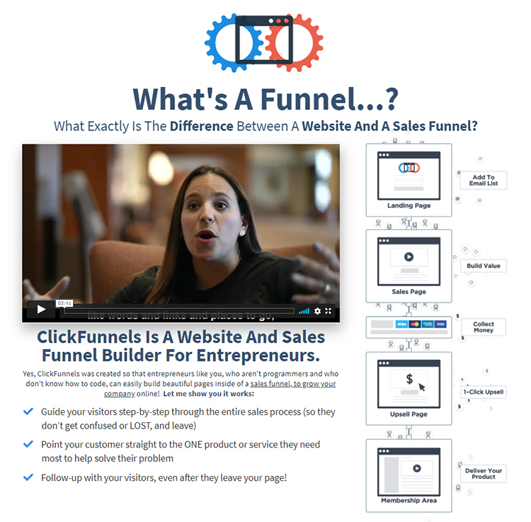 ClickFunnels website homepage explaining difference between a website and a sales funnel.