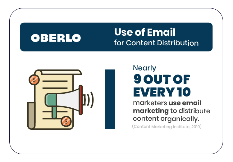 9 out of 10 marketers us email marketing graphic.