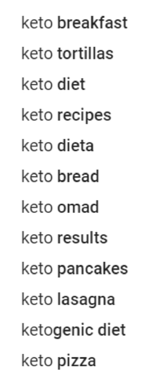 Suggested keywords Youtube search bar list example.