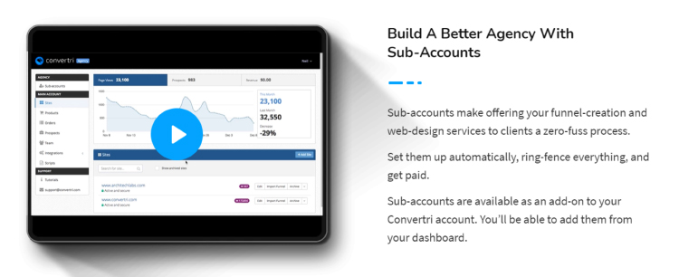 Convertri agency sub account feature graphic.
