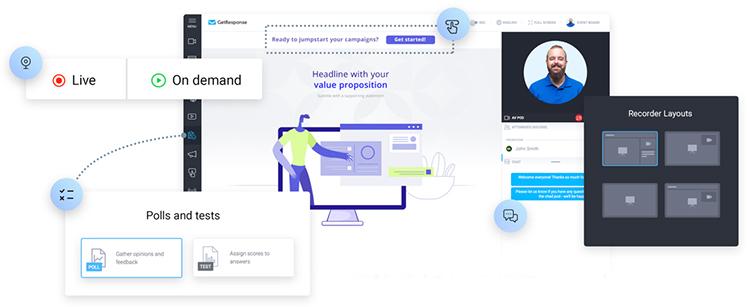 GetResponse webinar software funtionality flowchart.