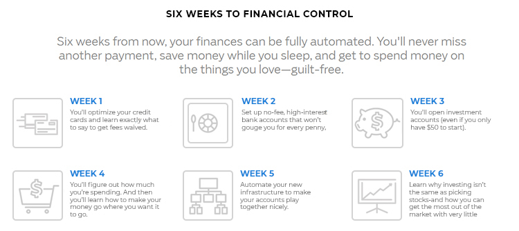 Short form sales page six week plan to financial control proposal grapic.