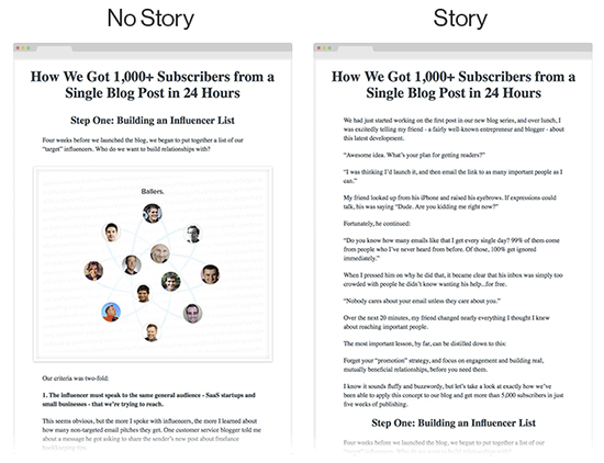 A/B testing experimenting and tweaking strategy example.