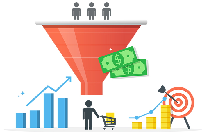 Upsell funnel revenue increase graphic.