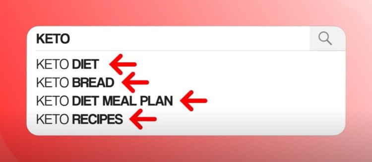 Keyword suggestion graphic.