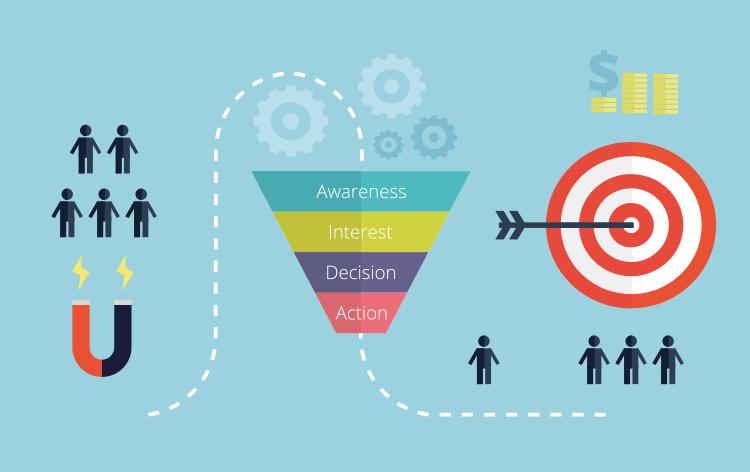 Lead Generation Funnel graphic