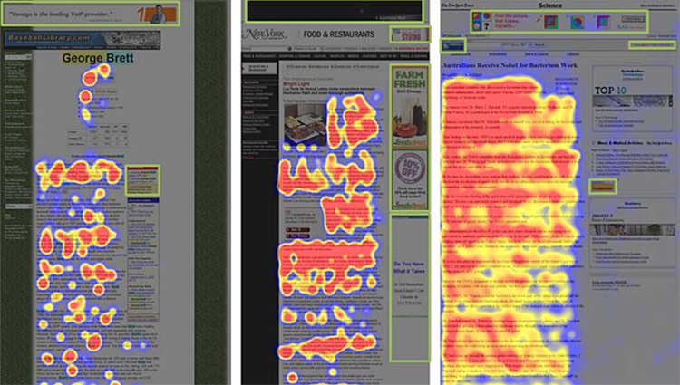 Why Do Interstitial Ads Work So Well, banner blindness website heatmap research.