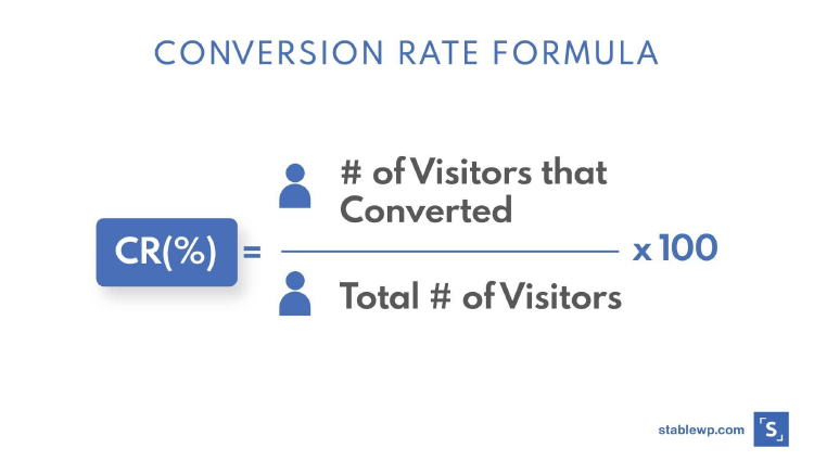 What Is a Conversion Rate?