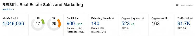Search Engine Optimization, website, organic data tool example.