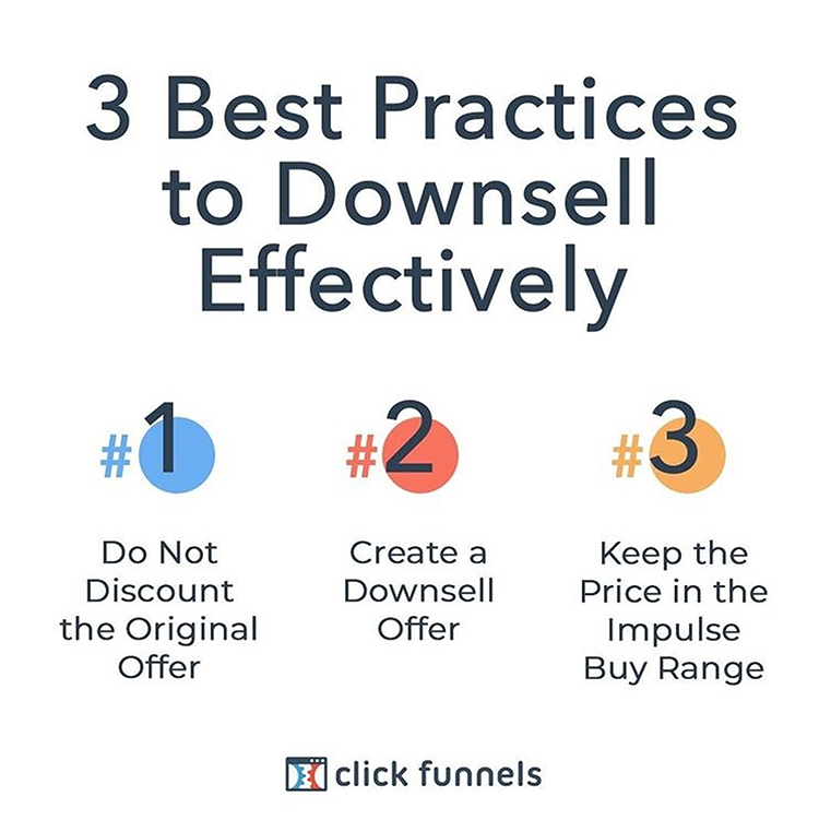 Add Downsells, Upsells, and Cross-Sells to Your Sales Funnel, 3 best practices to downsell effectively graphic.