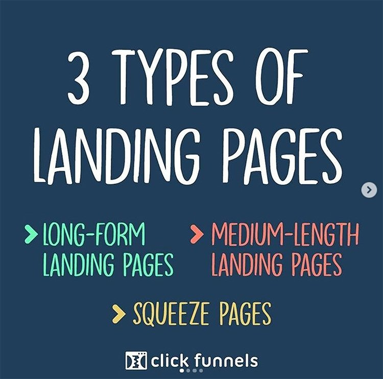 How Long Should Your Lead Magnet Landing Page Be? Three types of landing pages graphic.