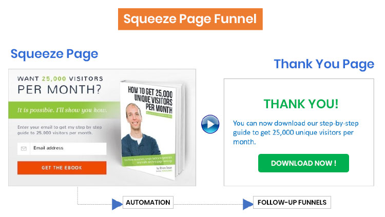 Reverse Squeeze Page example.