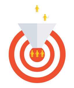 What Is A Normal Sales Funnel Conversion Rate?